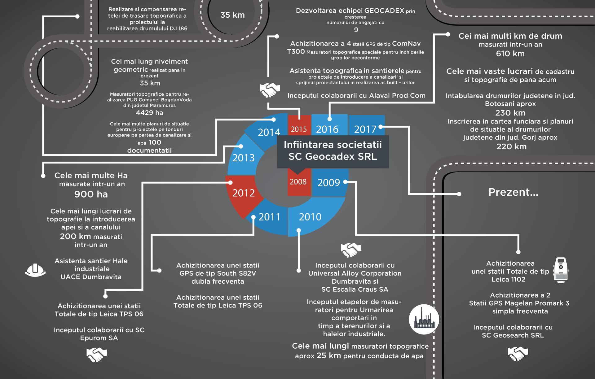 infograficscalat1920x960